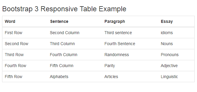 Bootstrap 3 Tables example | Design | responsive | CSS