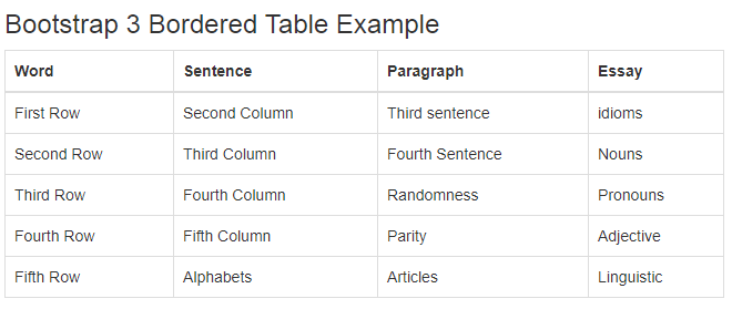 bootstrap 3 tables example  design  responsive  css
